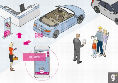 gSCHLICHT_Illustration_Automotive_Showroom_WLAN-information_phone_BIG_R_WEB.jpg